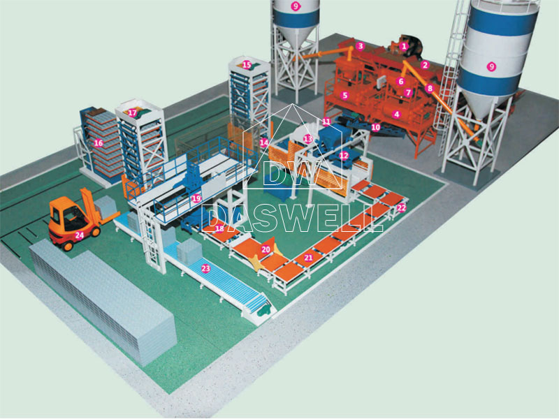 complete set of hollow block production line