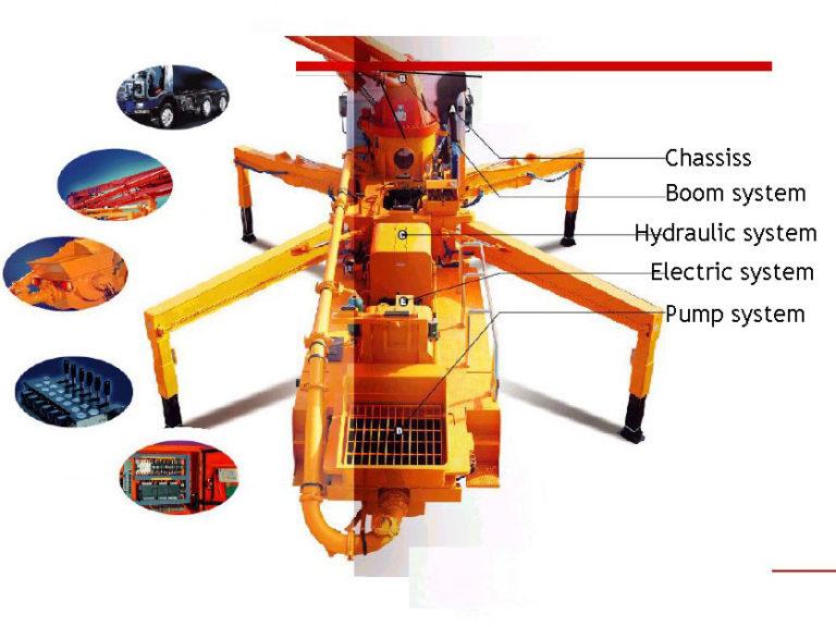 components of concrete pump truck for sale