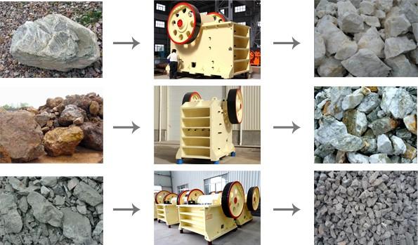 raw materials of jaw crusher