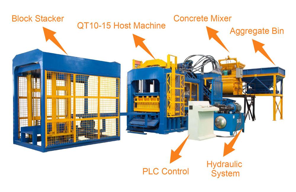 QT10-15-components