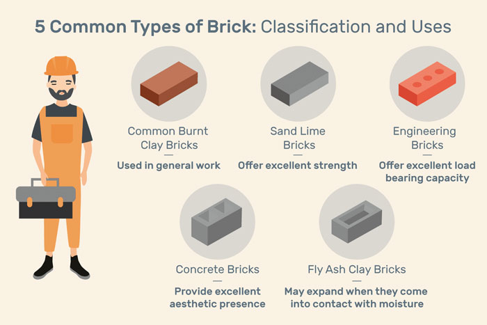 brick types and shapes